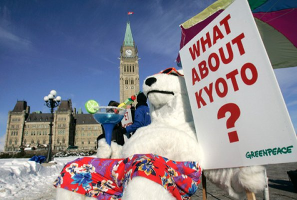 The only international agreement on being terrified of CO2, the Kyoto Protocol finshed at the end of 2012.