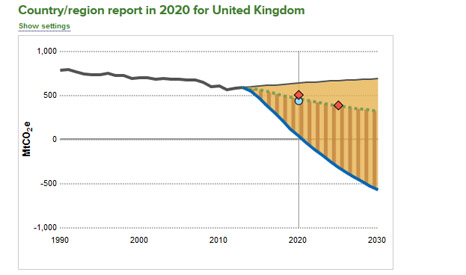 UK_emission_scorecard_466
